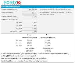 refinance calculations refinance and lower your monthly mortgage payment singapore blog