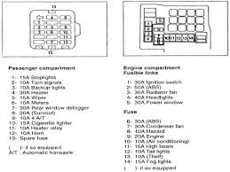 nissan fuse diagram wiring diagram completed 2004 nissan maxima fuse diagram wiring diagrams konsult nissan rogue fuse diagram 04 maxima fuse box