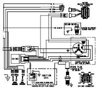 wiring diagram polaris ranger 500 the wiring diagram at predator polaris sportsman 500 parts diagram at Polaris Ranger Wiring Diagram