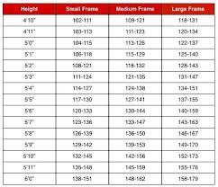 Womans Weight Chart Pin On Healthy Me