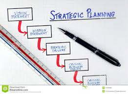 Strategic Planning Framework Business Strategic Planning Framework Diagram Stock Photo