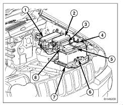 2006 jeep grand cherokee laredo headlight switch the dash lights the front control module fcm 3 is a micro controller based module located in the left front corner of the engine compartment the fcm mates directly to
