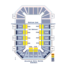 Amarillo Civic Center Coliseum Events And Concerts In