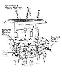 1997 buick engine diagram wiring diagram value 1997 buick skylark engine diagram wiring diagram expert 1997 buick century engine diagram 1997 buick engine diagram