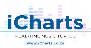 Itunes Top 100 Music Chart Real Time Itunes Music App