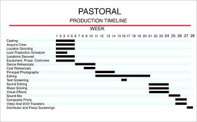 There are 5 production schedule for sale on etsy, and they cost $65.43 on average. 7 Production Timeline Templates Excel Pdf Free Premium Templates