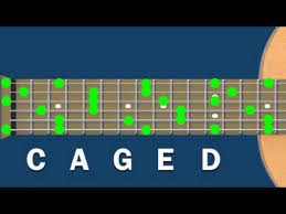 Caged System Chord Chart The Caged System Explained