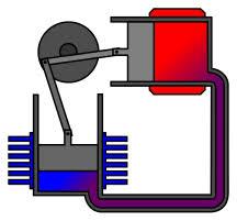 stirling engine alpha stirling frame 12 svg