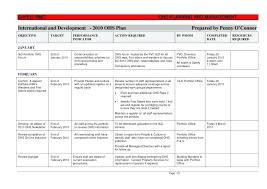 Board Report Template Word Executive Director Board Report Template Meeting Agenda Free