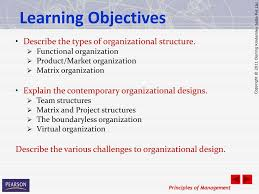 Basic Challenges Of Organizational Design Organization Structure And Process Ppt Download