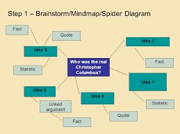 how to write essays painlessly  or a little less painfully    ppt    step  – brainstorm mindmap spider diagram who was the real christopher columbus