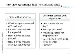 Interviewing And Hiring To Meet Organizational Goals Ppt Download