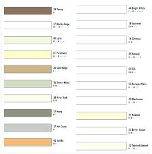 Aqua Mix Grout Colorant Color Chart Grout Renew Review 3chicks Info