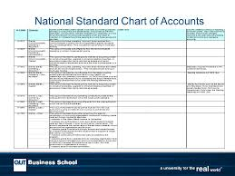 National Standard Chart Of Accounts National Standard Chart Of Accounts Financial Reporting