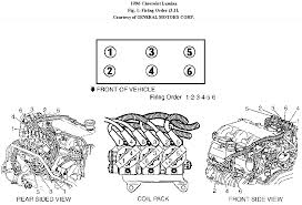 i need a diagram to replace the spark plug wires on a 1996 chevy 2008 Chevy Impala Spark Plug Diagram 1996 Chevy Silverado Spark Plug Wire Diagram #36