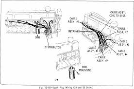 automotive wiring diagrams page 82 of 301 spark plug wiring diagram of 1966 oldsmobile 33 and 35 series
