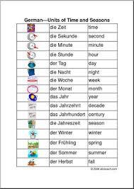 German Chart Time And Seasons Abcteach