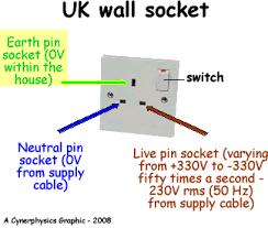 3 pin plug wiring diagram House Plug Wiring Diagram House Plug Wiring Diagram #70 home plug wiring diagram