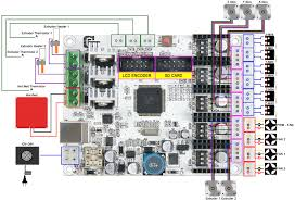 blog page 22 geeetech for a 3d printer control board what s more gt2560 can run over 12v and output 90w to a mosfet which gives higher torque and higher rotation rate