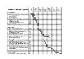 Gantt Chart For Sports Event Trifecta Volleyball Club Gantt Chart