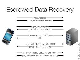 Icloud Security Code Escrow Record Icloud Security Code