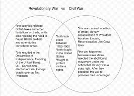 Essay On The Civil War The Legacy Of The U S Civil War Years Later Fifteeneightyfour