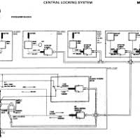 wiring diagram central lock yondo tech Central Locking Wiring Diagram a wiring diagram for the central locking actuatorpassenger door show wiring diagram central locking saab 9-3