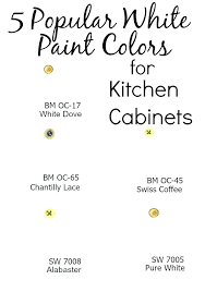 best benjamin moore paint best paint for kitchen cabinets 5 popular white paint colors for kitchen