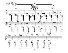 Fingering And Chord Charts