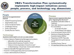 Advanced Planning Brief To Industry Apbi Pdusb Danny Pummill