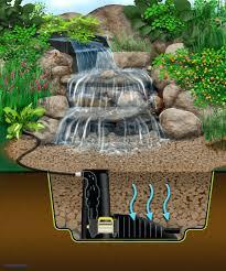 Backyard Water Fountains Luxury Rock Waterfall Fountain Outdoor Wall Diy