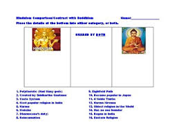 Compare And Contrast Hinduism And Buddhism Chart Hinduism And Buddhism Compare Contrast And Shared Values Venn Diagram Activity