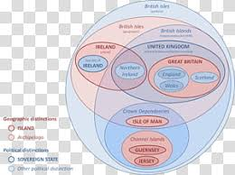 British Isles Venn Diagram Euler Png Cliparts Free Download Clipartsky