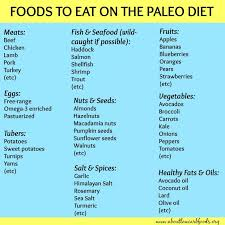Caveman Diet Chart Diet Plans What Is The Paleo Tastesovely Caveman Meal Plan