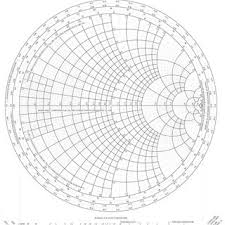 Smith Chart Jpg Typical Smith Chart With Permission Of Spread Spectrum