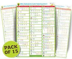 Oxford Reading Levels Chart Oxford Reading Tree Floppys Phonics Sounds Letters Mini