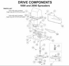 boss plow wiring diagram boss discover your wiring diagram snow dogg wiring diagram