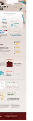 anatomy of a web developer s resume infographic instantshift anatomy of a web developer s resume