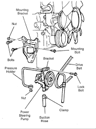 how many belts on 1999 kia sportage and to peplace them to install the power steering belt loosen the lock bolt and pivot the pump in toward the engine