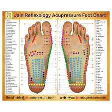 Reflexology Info Jain Chumbak