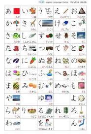 Hiragana Chart Pdf Free Japanese Study Materials Worksheet Pdf Audio File