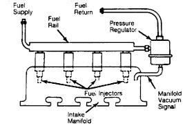 1 fuel control ponents courtesy of chrysler motors