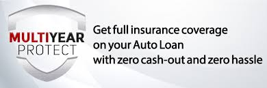 Gap insurance helps cover the difference between the value of the car & the amount owed to your get gap insurance with american family. Bpi Offers You All In One Auto Loans With Insurance