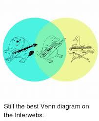 Best Venn Diagram Ever Still The Best Venn Diagram On The Interwebs Meme On Me Me