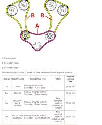 similiar chevy traverse inside 8 seater keywords 2007 chevy cobalt serpentine belt diagram also 2014 gmc acadia wiring