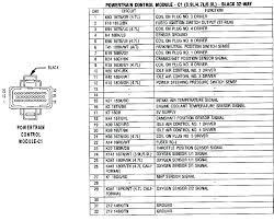 2002 dodge dakota wiring diagram britishpanto 2002 dakota wiring diagram 2002 dodge dakota wiring diagram