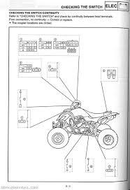 2002 yamaha yfm660r raptor vehiclepad 2001 yamaha yfm660r 2002 2005 yamaha yfm660r raptor atv service manual