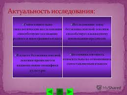 Презентация на тему Тема диссертации научный руководитель  3 Сопостовительно типологические исследования
