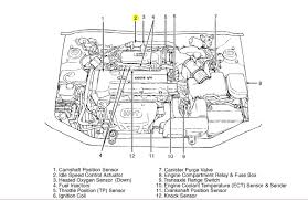 hyundai engine schematics wiring diagram for you • 2013 hyundai accent wiring diagrams wiring library rh 12 mml partners de 2007 hyundai sonata engine diagram hyundai 3 3 engine cooling