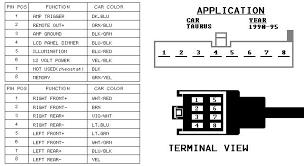 2001 taurus radio wiring diagram diagram wiring diagrams for diy 01 mustang mach 460 wiring diagram at 2001 Mustang Stereo Wiring Diagram